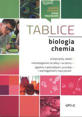 BIOLOGIA I CHEMIA TABLICE
