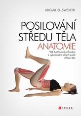 Posilování středu těla - anatomie