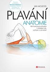 Plavání - anatomie