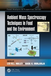 Ambient Mass Spectroscopy Techniques in Food and the Environment