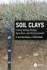 Soil Clays