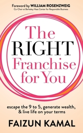 The Right Franchise for You
