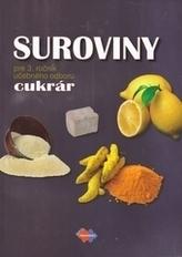 Suroviny pre 3. ročník učebného odboru cukrár
