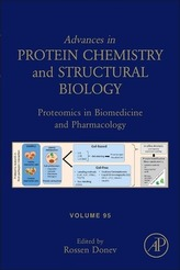 Proteomics in Biomedicine and Pharmacology 95