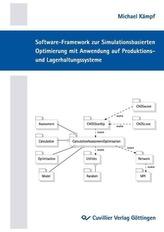 Software-Framework zur Simulationsbasierten Optimierung mit Anwendung auf Produktions- und Lagerhaltungssysteme