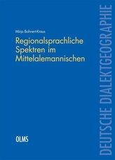 Regionalsprachliche Spektren im Mittelalemannischen