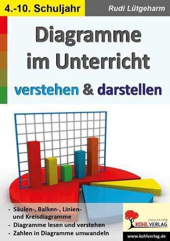 Diagramme im Unterricht verstehen & darstellen