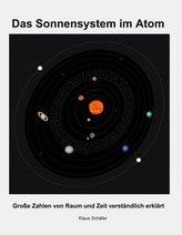 Das Sonnensystem im Atom