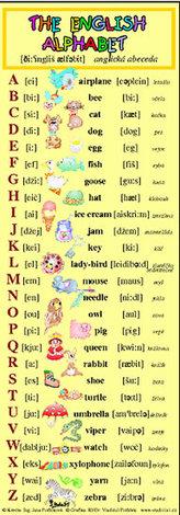 Anglická abeceda (záložka)