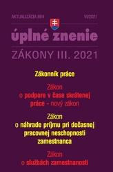 Aktualizácia III/4 2021 Kurzarbeit a Zákonník práce