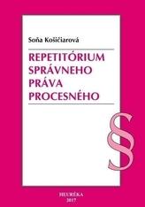 Repetirórium správneho práva procesného