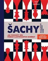 Šachy - Jak pochopit hru pomocí ilustrovaných schémat