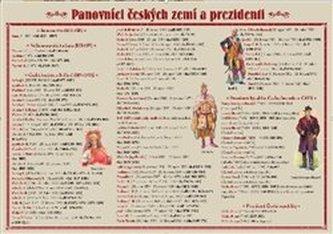 Pomůcka pro školáky: Panovníci českých zemí