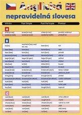 Pomůcka pro školáky: Anglická nepravidelná slovesa