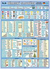 Německý slovníček (2800 slovíček)