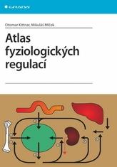 Atlas fyziologických regulací