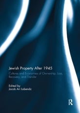 Jewish Property After 1945