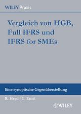 Vergleich von HGB, Full IFRS und IFRS for SMEs