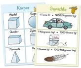 Mathe-Wissen auf einen Blick, Klasse 3/4 (Poster)
