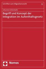 Begriff und Konzept der Integration im Aufenthaltsgesetz