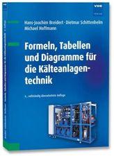 Formeln, Tabellen und Diagramme für die Kälteanlagentechnik