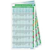 Medizinische Sprachtafeln pocketcard Set, Kartenfächer