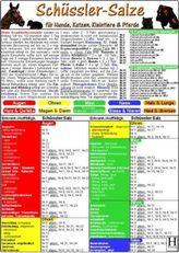 Schüssler-Salze für Hunde, Katzen, Kleintiere & Pferde, Tierheilkunde-Karte