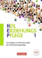 Grundlagen und Kernkonzepte der Heilerziehungspflege