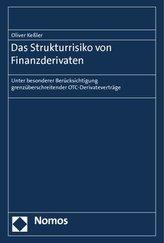 Das Strukturrisiko von Finanzderivaten