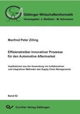 Effizienztreiber innovativer Prozesse für den Automotive Aftermarket