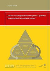 Logistics Social Responsibility and Dynamic Capabilities: Conceptualization and Empirical Analysis