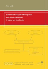 Sustainable Supply Chain Management and Dynamic Capabilities