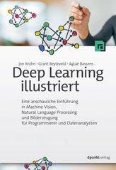 Deep Learning illustriert
