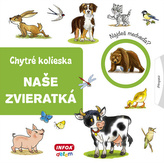 Naše zvieratká