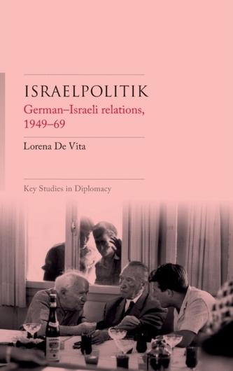 Israelpolitik