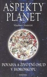 Aspekty planet